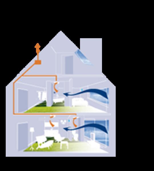 Ventilatie woningbouw - Diensten - CVketels-Verwarming ...